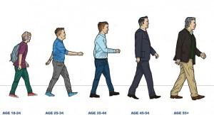 Män i alla åldrar - Kopia