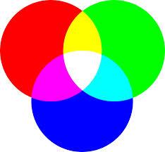 Färger ihop