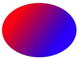 Rött och blått flyter ihop